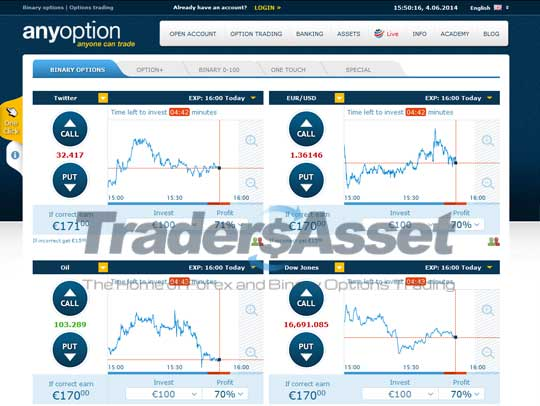 Best canadian broker for options trading