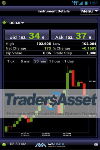 AvaTrade Screenshot 3