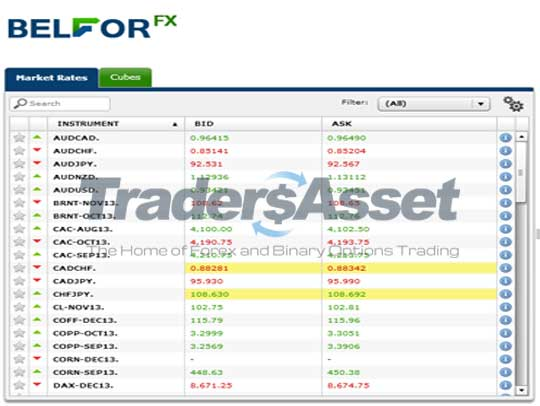 Binary options demo account usa