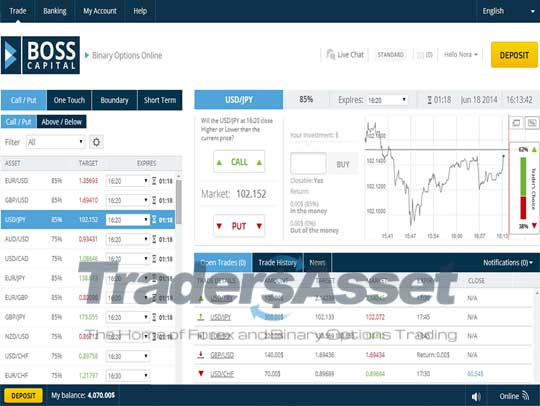 Boss capital binary options robot