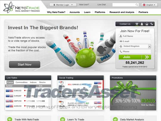 Netotrade forex review