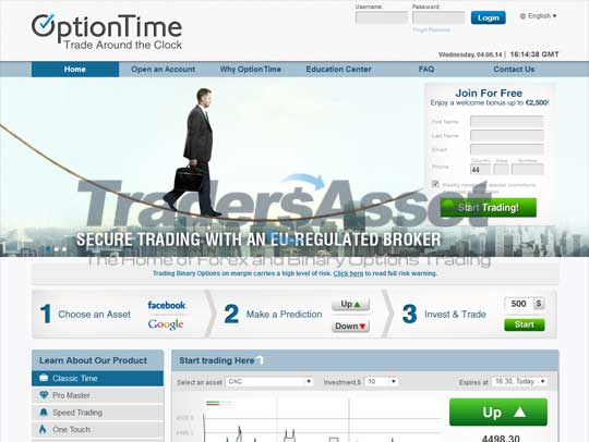 Optiontime trading platform