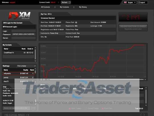xm binary options