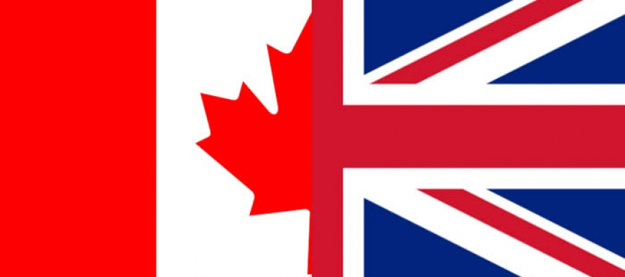 Regulated binary options canada