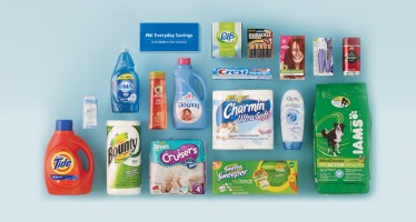 Trading Strategy for P&G Ahead of FOMC Press Conference