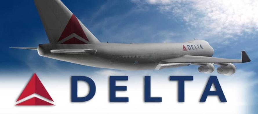 Delta options trading