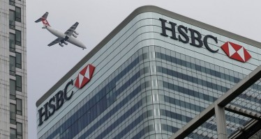 Trading HSBC Ranges with Put & Call Options