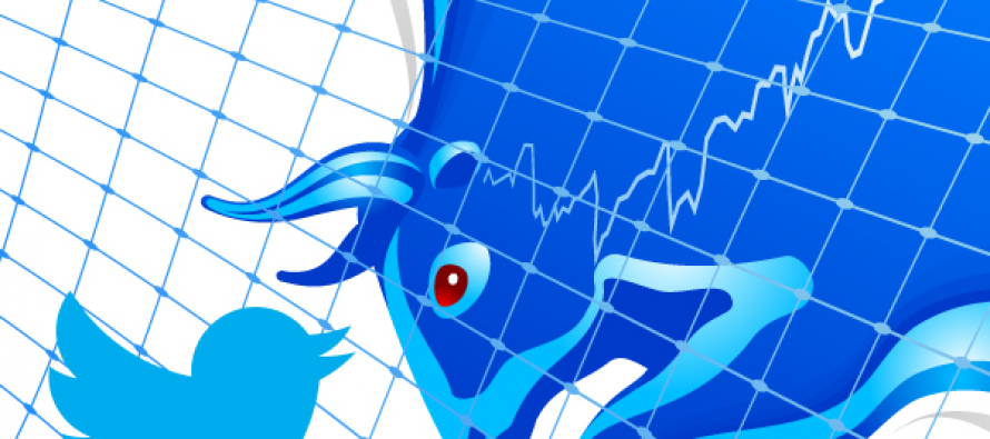 Get Bullish on Twitter with Call Options
