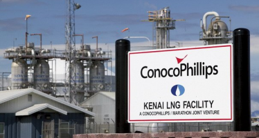 An Aggressive Trading Plan for ConocoPhillips