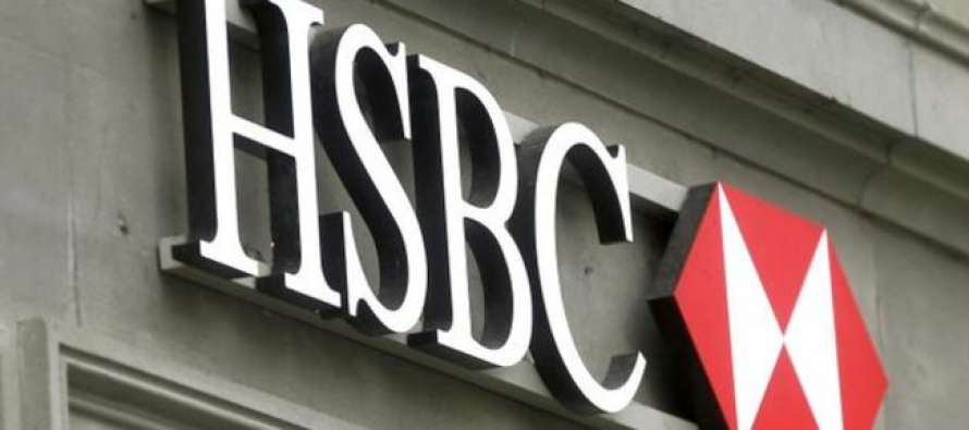 Hsbc forex card rates