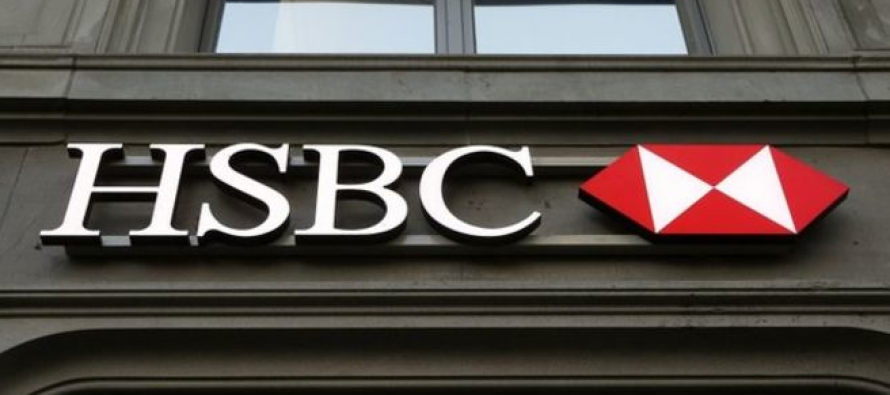 Options strategies hsbc