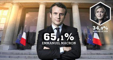 German Factory Orders, Macron Win Keep Euro Bullish