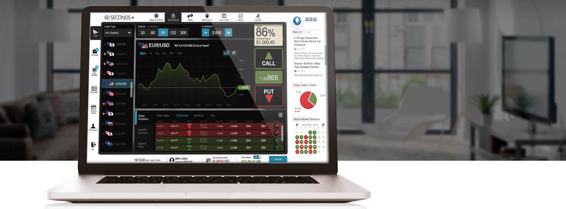 7 Binary Options – Brokers
