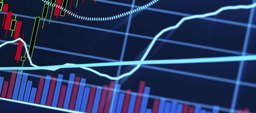 Learn About Technical Analysis