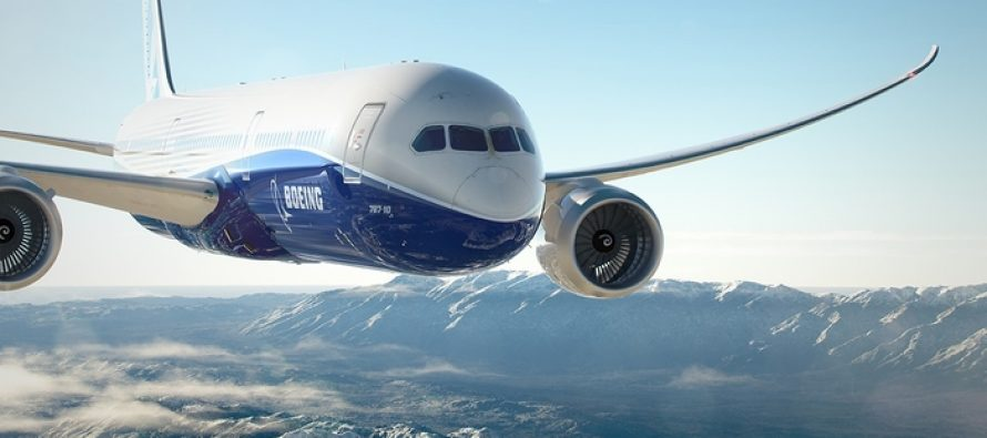 Boeing Signals Downtrend on Overstretched Valuation
