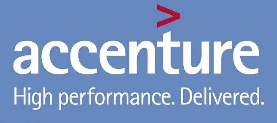 Accenture Posts Mixed 4Q Results, Issues Weak FY 2019 EPS View