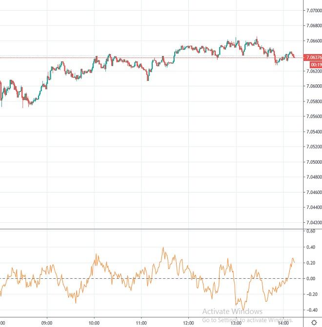 yua - technical analysis - 17th Sept 2019